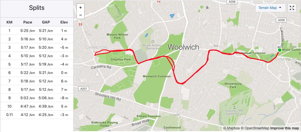 Marathon Training Week 11: 10km Easy